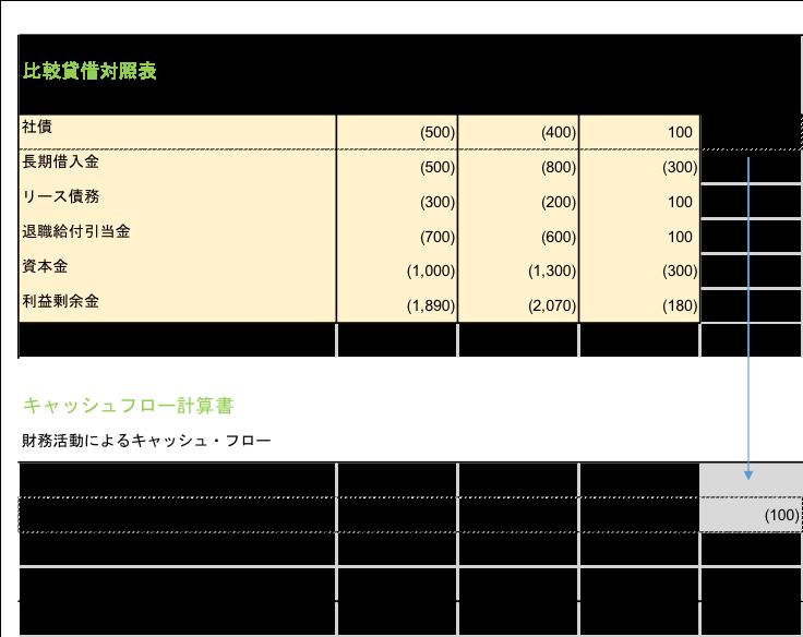 cashflow_19