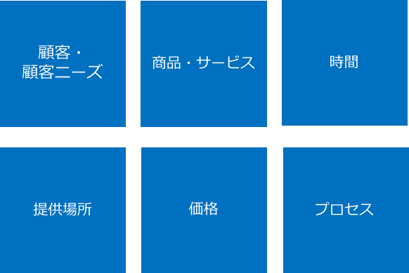 six_view
