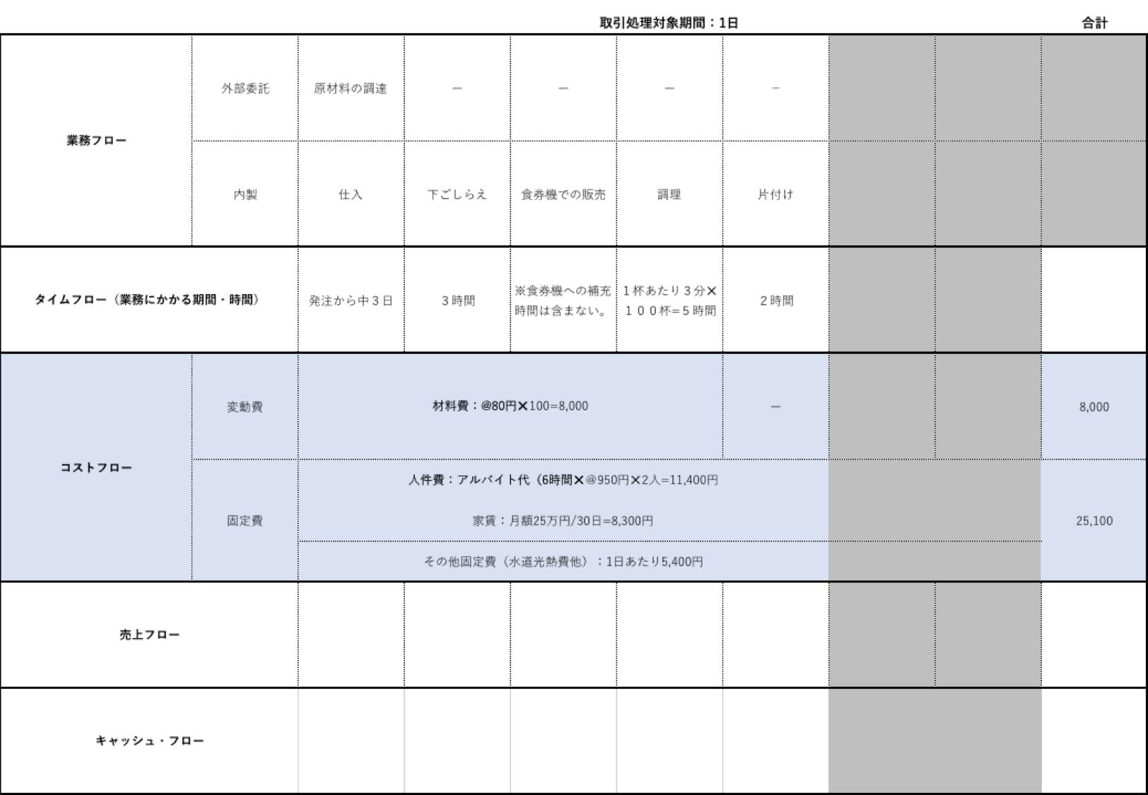 5flow-04