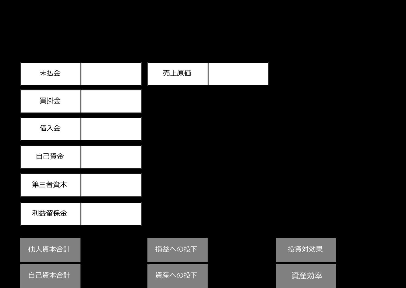 お金はどこに消えた?!試算表から【キャッシュ・フロー計算書】を作る方法<完全版> ※この記事はPCで見ることをオススメします。