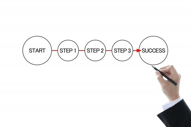 【儲けのしくみ】ビジネスモデル構築の極意 第15回